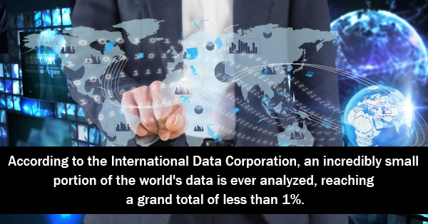 When 80% of the World's Data Is Unstructured, Entity Extraction is a Must